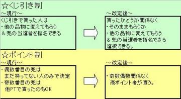 ルール改定20070814.JPG
