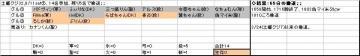 土曜くじ参加グル32_20070811①.JPG