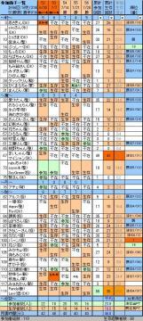 参加面子56_20070728.JPG