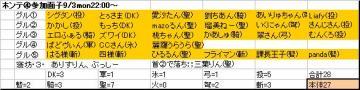 ホンテ面子04_20070903.JPG