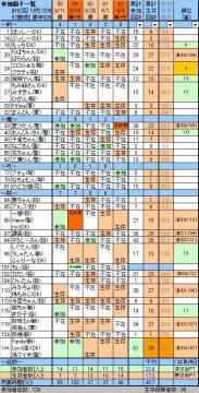 参加面子62_20070908.JPG