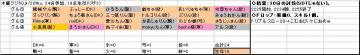 木曜くじ参加グル50_20070920.JPG