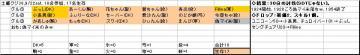 土曜くじ参加グル38_20070922.JPG