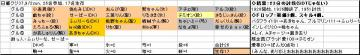 日曜くじ参加グル37_20070902.JPG