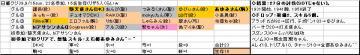 日曜くじ参加グル39_20070916.JPG