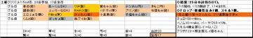 土曜くじ参加グル37_20070915.JPG