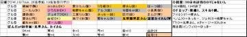 日曜くじ参加グル41_20071007.JPG