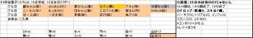 参加グル64_20071006.JPG
