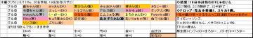 木曜くじ参加グル53_20071011.JPG