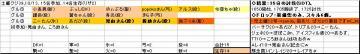 土曜くじ参加グル39_20071013.JPG