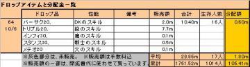 参加グル64_売り上げ.JPG