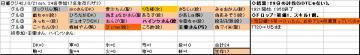 日曜くじ参加グル42_20071021.JPG