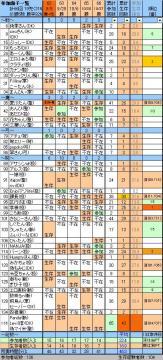 参加面子66_20071027.JPG