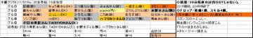 木曜くじ参加グル56_20071101.jpg