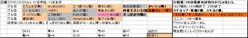 日曜くじ参加グル43_20071028.JPG