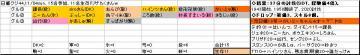 日曜くじ参加グル44_20071104.JPG