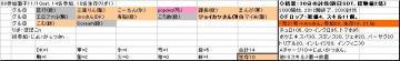 参加グル68_20071110.JPG