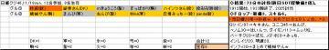 日曜くじ参加グル46_20071118.JPG