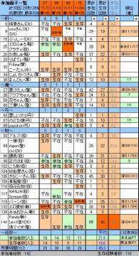 参加面子70_20071124.JPG