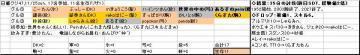 日曜くじ参加グル47_20071125.JPG