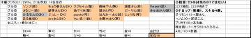 木曜くじ参加グル60_20071129.jpg