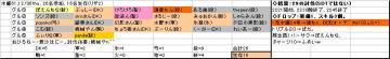 木曜くじ参加グル61_20071206.jpg