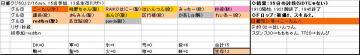 日曜くじ参加グル50_20071216.JPG