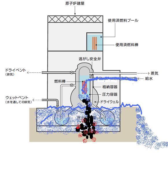 原子炉建屋3