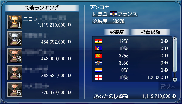 投資ランカー1位(ノ´∀`*)