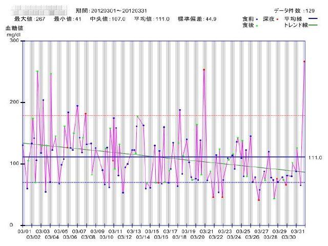 generate_glu_jikei_20120401154335.jpg