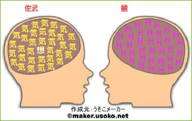 nounai_sabu_rei.jpg