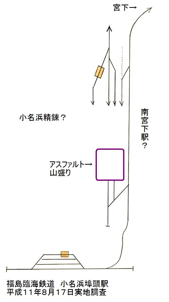 鉄道線路配置研究所 福島臨海・...