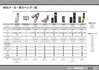 NTTdocomo905_01_001.jpg