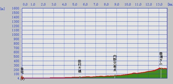 MAGARIBUTIDAMU_GRAPH-1.jpg