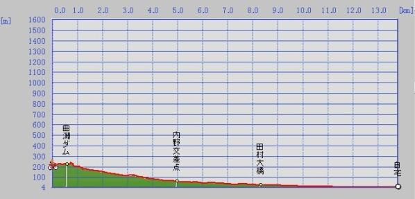 MAGARIBUTIDAMU_GRAPH-2.jpg