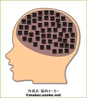 脳内-chiba