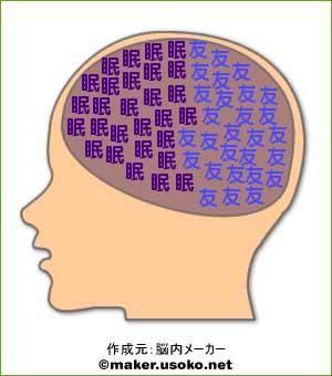 脳内iina