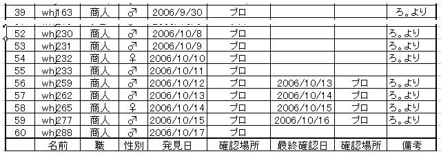 whj 10/08-10/20