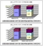 BC(ダビィ001)