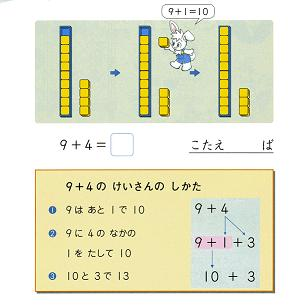 繰り上がりのある足し算1