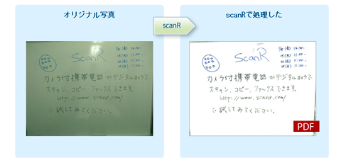 scanr