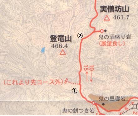 コースマップ分岐①②