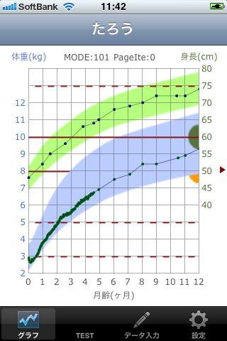 赤ちゃんの成長曲線アプリ