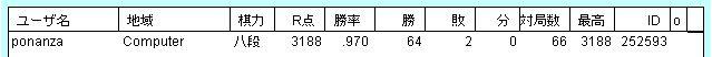 ponanza 最高R到達時の成績