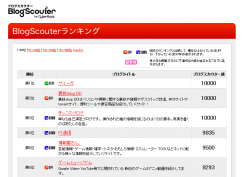 blogscouter.cyberbuzz_001.png